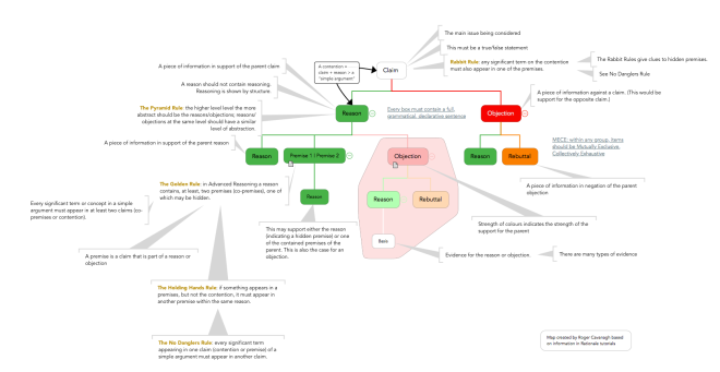 More detail on the structure of an argument map. Click for larger image.