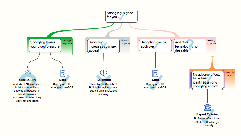 More on Argument Mapping with Rationale | oddrops