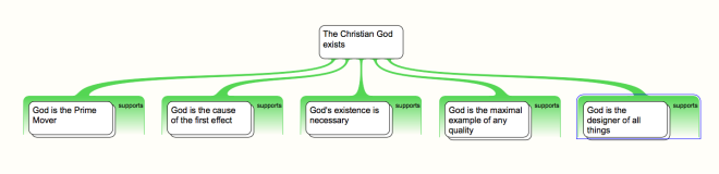 Thomas Aquinas' Five Ways for proving the existence of God. Click for larger image.